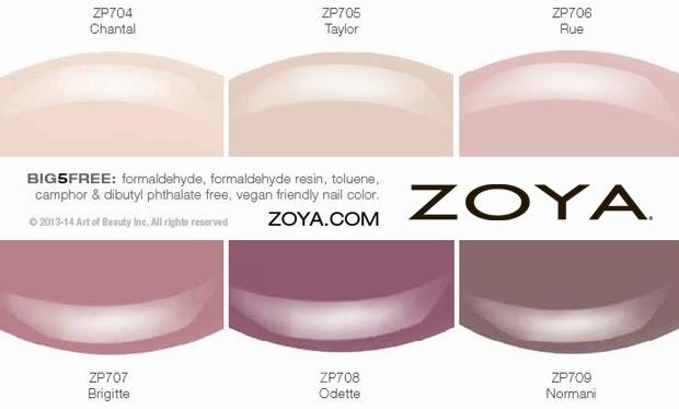 Zoya Natural