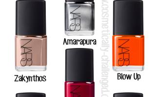 19 New NARS Nail Polish Shades